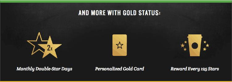Starbucks Rewards Program Gold Tier