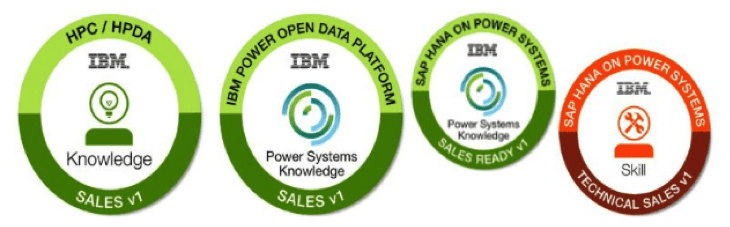 Making a Fast-Start to Know Your IBM